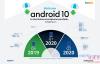 HMD诺基亚因新型冠状病毒疫情而推迟了部分机型更新Android 10的时间