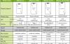 iPhone 12系列全系配置、价格曝光:Pro升级6GB内存、变贵了