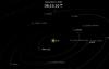 """三大火星探测器都在哪儿?中国""""领跑""""美国一个身位"""