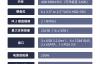 7200元!群晖DS1621+发布:全新锐龙处理器 支持万兆网
