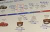 新一代斯巴鲁BRZ渲染图:2.4L水平对置动力大增