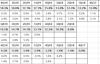 AMD处理器笔记本翻身:年底前份额将稳超20%、创历史新高