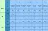 盘点七款支持雷电3的Intel 10代主板:1999-8999元应有尽有