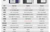 堆料狂魔!文石BOOX发布三款智能墨水电纸书 配置媲美平板
