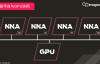 【速搜资讯】Imagination性能高达600TOPS的终极AI加速器:会给NVIDIA带来多少挑战者?