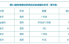 【速搜资讯】北京冬奥会金银纪念币即将发行:总计9枚 最大150克黄金