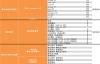 【速搜资讯】RX 6800深度测试:苏妈把AMD带向巅峰!