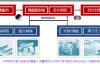 【速搜资讯】魏少军:国产芯片替代不应成为主旋律 合作竞争才能发展