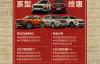 【速搜资讯】至高优惠3.3万元!哈弗多款车型优惠新政发布:年底大促销