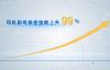 """【速搜资讯】高德发布""""彩虹屁口罩"""":号称能让司机副驾亲密指数上升99%"""