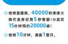 【速搜资讯】40000张火锅券 只出现了5秒钟