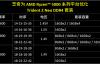 【速搜资讯】芝奇发布2×16GB DDR4-4000极品内存:专为锐龙5000优化