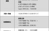 """【速搜资讯】如此超凡才能""""心系天下""""!三星W21 5G评测:体验至奢机皇"""