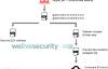 【速搜资讯】未知攻击者向越南政府机构和企业发起复杂的、超大规模的供应链攻击