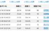【速搜资讯】突发:中国台湾地区发生5.9级地震 全岛震感强烈