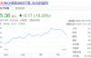 【速搜资讯】市值涨到全球车企第四高!美国高盛承认低估蔚来 目标股价上调近8倍