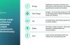 【速搜资讯】循环800次保持8成性能!新一代固态电池实测:15分钟充电80%