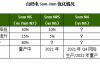 【速搜资讯】设计不中断 华为新旗舰处理器麒麟9010细节曝光:3nm工艺
