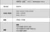 【速搜资讯】随心所欲的888影像标杆!vivo X60 Pro+评测:蔡司双主摄惊艳如此