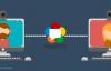 【速搜资讯】恭喜!WebRTC成为万维网联盟和互联网工程任务组的正式技术标准