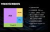 """【速搜资讯】开源的RISC-V:真是中国""""缺芯""""的解药吗?"""
