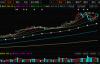 【速搜资讯】泸州老窖明起全面停货 网友:股价涨停还是跌停?