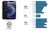 【速搜资讯】iPhone 12 mini DxOMark成绩公布:视频稳定性不如iPhone 12