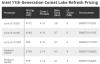 【速搜资讯】Intel 11代酷睿Rocket Lake桌面处理器零售价曝光:略有上涨