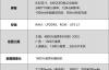 【速搜资讯】15分钟回满血的最强快充普及者!iQOO 7评测:体验骁龙888电竞旗舰