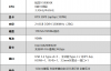 """【速搜资讯】锐龙9 5900HX登顶封神!ROG魔霸5 Plus评测:""""独显直连""""影响竟如此之大"""