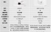 【速搜资讯】小米65W、55W氮化镓充电器啥区别?秒懂