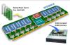 【速搜资讯】NVDIMM-P非易失内存标准公布:断电不丢数据、兼容DDR4