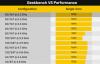 【速搜资讯】Intel 11代酷睿单核碾压Zen3!8核媲美10核