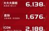 【速搜资讯】星瑞单月销量超1.4万辆已卖疯!吉利开年销量暴涨4成
