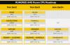 【速搜资讯】5nm Zen4架构:AMD锐龙7000处理器曝光