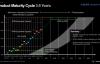 【速搜资讯】希捷计划在2026年推出50TB版机械硬盘 2030年推出100TB版机械硬盘