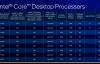 【速搜资讯】重夺最强游戏处理器王座!酷睿i9-11900K首发评测:真的是最后一代14nm了