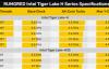 【速搜资讯】Intel 10nm游戏本型号规格全曝光:拼劲全力冲上5GHz