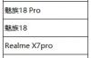 【速搜资讯】《王者荣耀》版本更新:魅族 Redmi等10款机型喜迎90Hz高帧