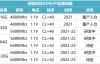 【速搜资讯】阿斯加特DDR5内存条成品下线:16GB/32GB 接受高端定制