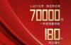 【速搜资讯】超雷克萨斯!红旗一季度销量大增180%:成最畅销的国产豪华品牌