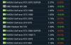 【速搜资讯】Steam3月硬件调查:GTX 1060蝉联榜首 成最强钉子户