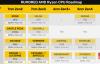 【速搜资讯】AMD Zen5架构猛料!3nm工艺、大小核
