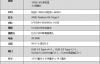 【速搜资讯】独家定制 性能翻倍!Surface Laptop 4锐龙版评测:16小时惊人续航