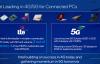 【速搜资讯】Intel全球首发5G M.2笔记本基带:网速近5倍于4G