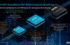 【速搜资讯】ARM Cortex-X2超大核心发布:纯粹64位、机器学习性能翻番