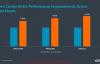 【速搜资讯】ARM A710、A510大小核齐发:专为中国保留32位兼容、性能暴涨62%