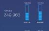 【速搜资讯】安卓之光同款67W快充!Redmi K40轻奢版曝光:天玑1100加持
