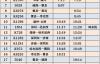 """【速搜资讯】中国铁路:""""宇宙中心""""曹县要通高铁了 还是两条"""