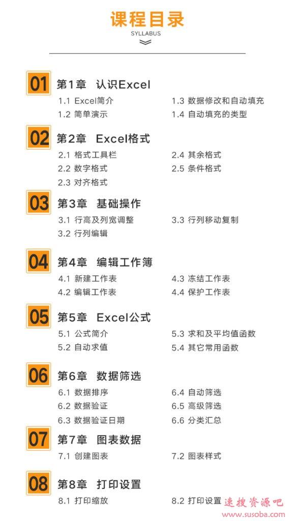 Excel2016入门全套课程下载(含课后习题)
